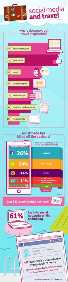 social-media-postcard-infographic Cómo han cambiado las redes sociales la forma de viajar [Infografia]