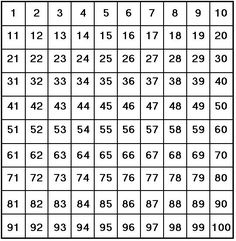 Miss Lifesaver: Classroom Management Tip - 100 Chart 100 Number Chart, Number Grid, Classroom Management Tips, Organization And Management, Class Management, Behavior Management, Classroom Organization, Classroom Ideas, Hundreds Chart Printable