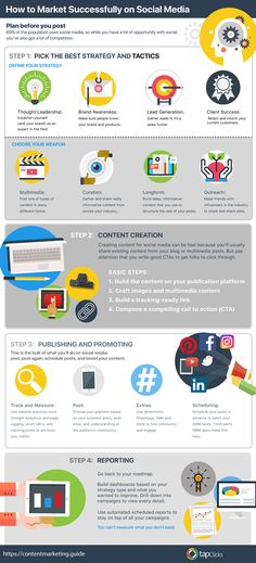How to market successfully on social media - #infographic