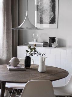 Norwegian Blogger Home