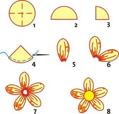 flower how to