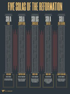 The five solas are Latin phrases popularized during the Protestant Reformation that emphasized the distinctions between the early Reformers and the Roman Cathol