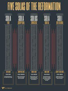 5 Solas – Visual Theology