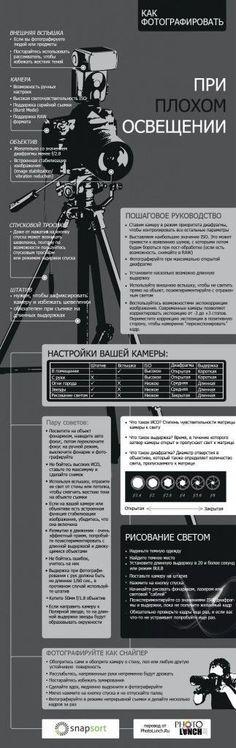 Полезная инфографика о том, как фотографировать при плохом освещении и ночью