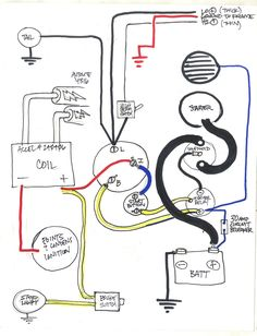 ironhead simplified wiring diagram for 1972 kick the sportster and rh pinterest com 1999 Sportster Wiring Diagram sportster simplified wiring diagram