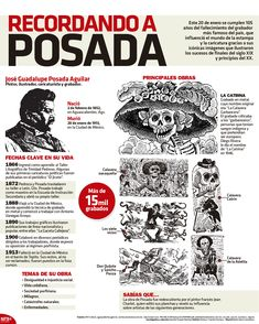 #Efeméride del 20 de enero. En 1913, falleció José Guadalupe Posada, grabador, ilustrador y caricaturista mexicano. En la #InfografíaNTX te damos algunos datos biográficos.