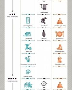 Hotelarstwo - Wymogi kategoryzacyjne - Charakterystyczne elementy wyposażenia i usług - Hotelarstwo