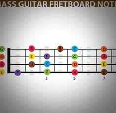 Guitar Fretboard cheat sheets and desktop wallpapersSteve's Music List