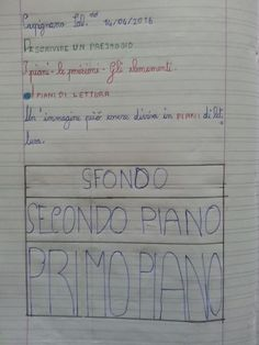 La descrizione – Terza parte – Maestra P.I.C. Piano, Text Types, Writing Workshop, Primary School, Art Therapy, Art School, Art For Kids, Language, Bullet Journal
