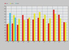 www.25-PIPs-Per-Day.com  Profit for February 2014: +435 PIPs