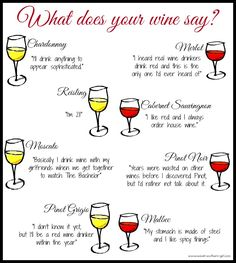 What your wine says about you!