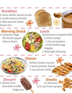 1500 calorie FLAT BELLY DAY Nosey Parker Lifestyle Weekly INW Daily Meal  Plan Healthy, Eating