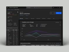 Best Website Dashboard UI Examples for Design Inspiration —  Example Of Website, Analytics Dashboard, App Icon Design, Photoshop For Photographers, Web Design Inspiration, Ibm, User Interface, Photography Tutorials, Digital
