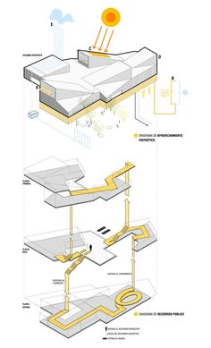 Competition - Centro Neanderthal / Piloña, Spain This diagram shows circulation through an exploded axon. It is successful because it breaks the building by floor allowing a visualization of both horizontal and vertical circulation. Architecture Design, Architecture Concept Drawings, Architecture Presentation Board, Architecture Panel, Architecture Graphics, Architecture Student, Architecture Diagrams, Site Analysis Architecture, Presentation Boards