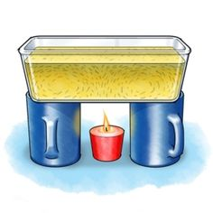 Seawater Science: Model Ocean Currents in Your Kitchen, perfect for HS Oceanography class - Scientific American Science Classroom, Teaching Science, Science Education, Science Activities, Science Projects, Science Experiments, Ocean Projects, Teaching Ideas, Physical Science