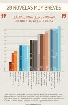 Book bar graph.