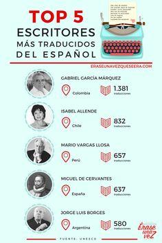 Los 5 escritores más traducidos del español. Infografía
