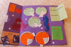 Maestra de Primaria: Los animales. Lapbook de alumnos de primero. Science Activities, Activities For Kids, Interactive Notebooks, English Vocabulary, Science And Nature, Arts And Crafts, Scrapbook, Teaching, Projects