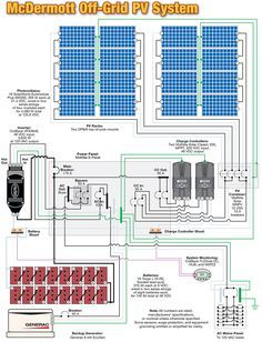 Solar power system wiring diagram electrical engineering blog 8hp157pg56mcdermott 6g 10001308 pixels asfbconference2016 Images
