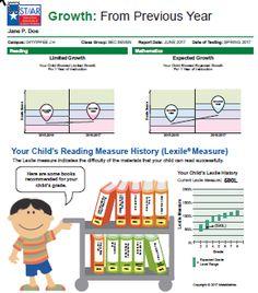 7 best homework images no homework baby learning primary school rh pinterest co uk