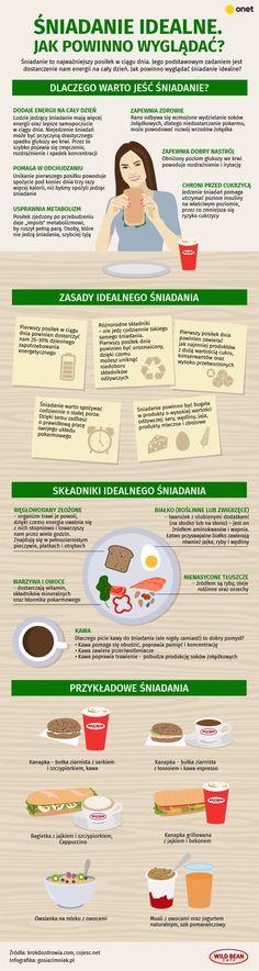 Infografika: Śniadanie idealne - jak powinno wyglądać? | Przepis na idealne śniadanie