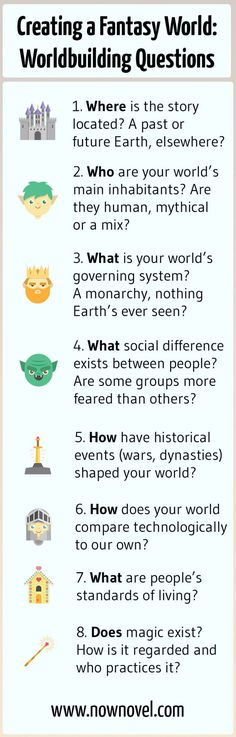 Infographic: Fantasy worldbuilding questions | Now Novel