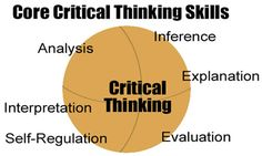 Critical Thinking and Professional Judgement for Social Work Keith