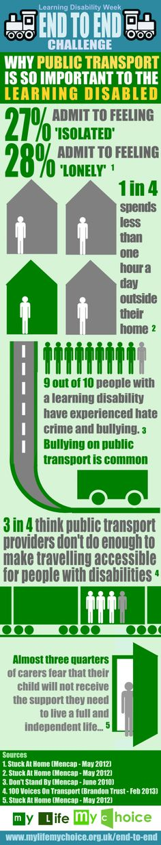 Public Transport's Importance to the Learning Disabled Infographic. During Learning Disability Week 2013, two of My Life My Choice's learning disability champions will leave John O'Groats for an epic 1285 mile journey, visiting Scotland, England and Wales, as they travel the length of this island by public transport.