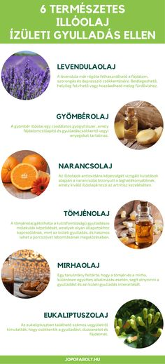 Doterra, Medical, Health, Fitness, Therapy, Health Care, Medicine, Healthy, Keep Fit