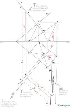 El cambio de plano en Sistema Diédrico y sus aplicaciones | 10endibujo