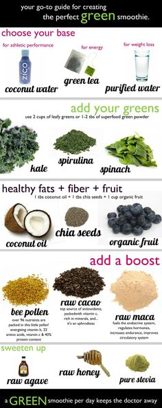 Green smoothie guide via @Debbie Fortner the Glow makes a complex, highly nutritious drink doable.