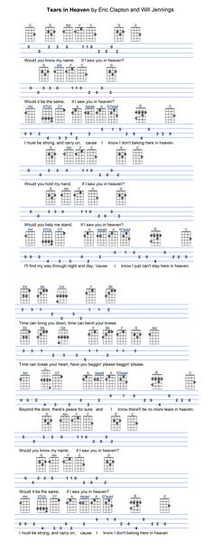 Here Comes The Sun Ukulele Chords Images Chord Guitar Finger Position