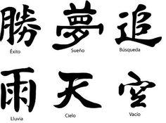 70 Mejores Imágenes De Significado De Letras Chinas En 2019