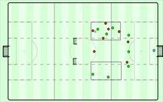 Line Chart, Bar Chart, Drill, Train, Goals, Hole Punch, Bar Graphs, Drills, Drill Press