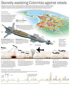 Secretly assisting Colombia against rebels - Visualoop