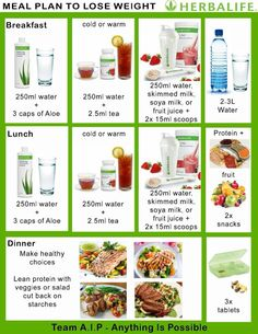herbalife products price list