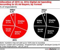 Ads_investimenti_digitali