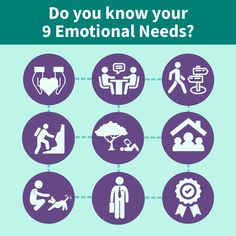 Counselling, Did You Know, Knowing You, Infographic, Infographics, Visual Schedules