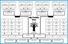 12 best family tree diagram images in 2018 family trees blank