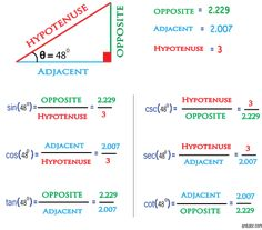 23 Mathematics Ideas Mathematics Math Fun Math