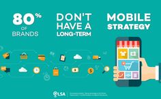 According to a new study, of brands don't have a long-term mobile strategy. Of that weren't well defined, didn't have a strategy but were working on it, and didn't have any mobile strategy at all. Working On It, Tsunami, Of Brand, Social Media, Tsunami Waves