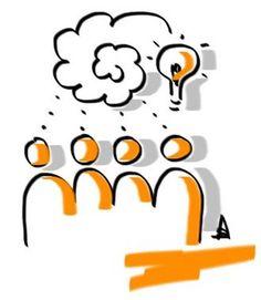 Die ABC-Methode fördert Impulse und Feedback