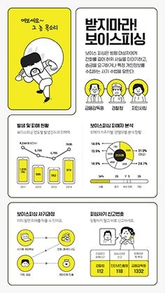 yellow cartoon charactor voicefishing ___ layout section divide _ image focus color background _ chart graph mobile _ table line rounded Layout Design, Web Design, Graphic Design, Piazza San Marco, Rome Antique, Korean Design, Information Design, Illustrations And Posters, Data Visualization