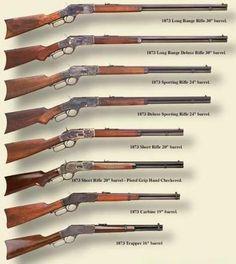 1873 winchester rifle chart