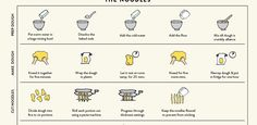 How to Make Ramen - A recipe, in drawings.