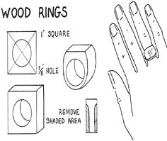 How to Make Wooden Rings. These are not for jewelry alone. They are great for Ranger, or pace count beeds.