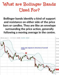 Bollinger Band Trading - Your Number One Support Tool for Options. Bollinger Bands, Stock Charts, Moving Average, Trading Strategies, Centre, Envelope, Bb, Action, Candles