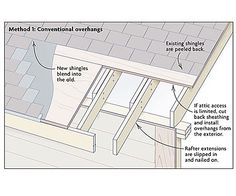 Best Attach A Roof To An Existing Roof While Building A 400 x 300