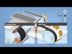 Hankook Tire manufacturing process