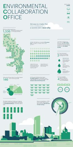 Environmental Collaboration Office (ECO) Infographic on Behance Architecture Durable, Sustainable Architecture, City Architecture, Poster Layout, Design Poster, Poster Designs, Web Design, Design Trends, Infographic Examples